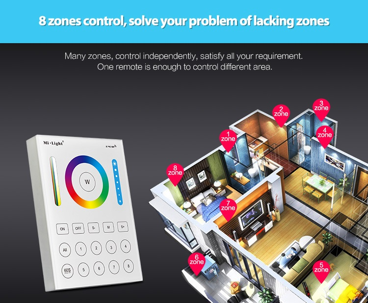 MILIGHT Fernbedienung, MILIGHT, MILIGHT - 4-Zone RGB+CCT Smart Panel Remote Controller - T4 futlight, pil