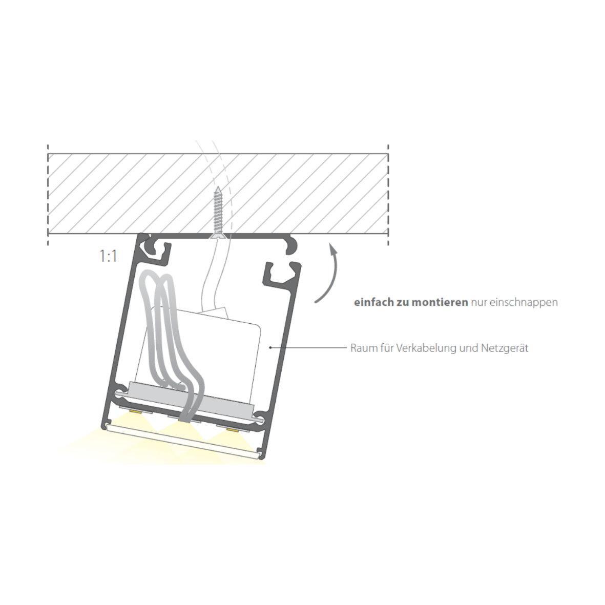 Berühmt Led Verkabelung Für Dummies Fotos - Schaltplan Serie Circuit ...