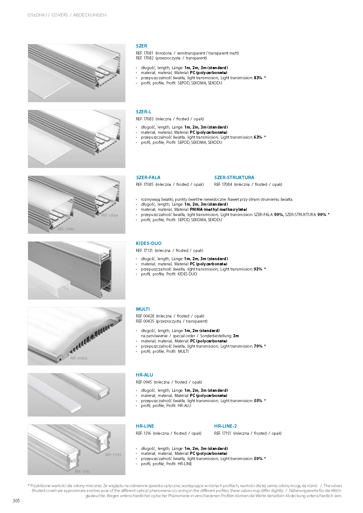 cover to profiles, cover to aluminium profles,