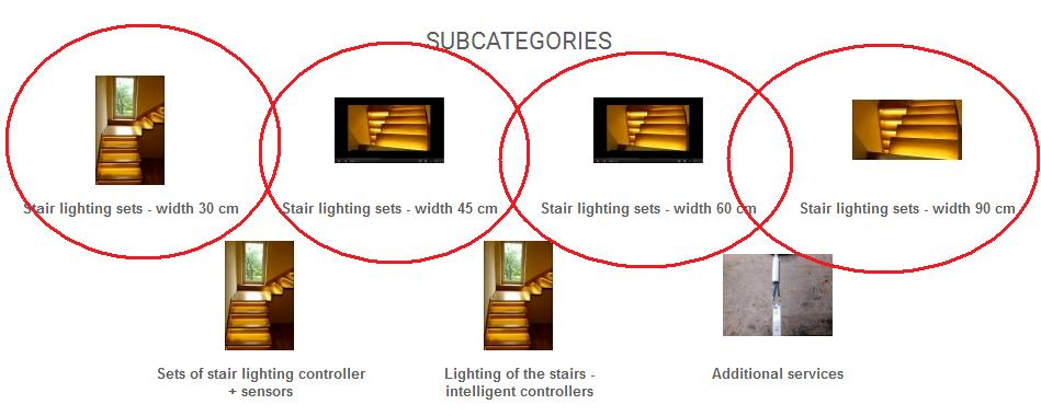 choice of stairs lighting, how to choose lighting stairs, how to choose led for stairs